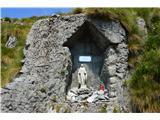 Znamenja (križi in kapelice) na planinskih potehTo Marijo naj bi postavili že Italijani, ko je tu potekala meja.
