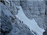 Triglav, Slovenska smer - Prevčev izstopSamo na vrhu ga je potrebno prečiti.