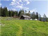 Ojstricavedno lepa planina Podvežak