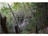 Slovenski slapovi vodotokov Pritoki so z obeh strani in tvorijo prelepe slapove.