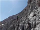 Triglav - Slovenska smerproti grebenu