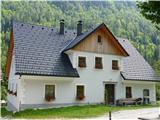 Robanov kot - Robanova planinaRobanova hiša