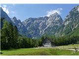 Robanov kot - Robanova planinana Robanovem travniku se svet odpre v vsej svoji veličini