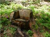 Robanov kot - Robanova planinadomiselno počivališče