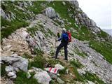 Ceria Merlonezačetek visokogorske zavarovane poti Ceria Merlone in oznake za bivak Luca na Špiku nad Nosom