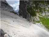 Ceria MerloneSestop iz Nižjih vrhov na Škrbino Prednje Špranje se konča z meliščem
