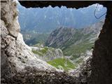 Ceria Merlonetakle pogled iz bunkerja s Koštrunovih špic so imeli nekoč tudi vojaki