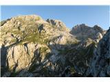 Na Triglav?Pogled na Pihavec in Gamsovec.