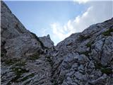 Matkova kopavzpon navzgor po grapi med predvrhom in Krničko goro