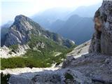 Matkova kopapogled iz Krničkega sedla navzdol na Matkovo krnico in naprej na Matkovo kopo