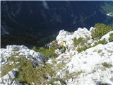 Matkova kopazahteven prvi del sestopa nazaj na sedelce na grebenu