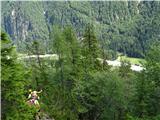 Matkova kopako smo nad lovsko kočo v dolini, pridemo na naši poti do nerodnega skoka navzdol