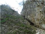 Matkova kopapogled na skok od spodaj