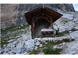 Znamenja (križi in kapelice) na planinskih potehKapelica pri koči Tucket.