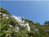Matkova kopaNa grebenu, ki je sprva zelo krušljiv in naložen.