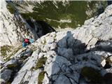 Matkova kopaProti vrhu Krničke gore.
