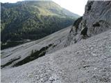 StolPot po melišču pripelje do vstopa v plezalno pot