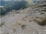 StolPo koncu plezalnega dela je še kar nekaj poti do grebena