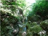 Selce - Gregorčič waterfall