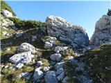Grintovec čez Dolge steneOdcep za pot pred Malimi vratci je kar dobro viden