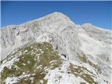 Grintovec čez Dolge stenePogled proti vrhu Grintovca