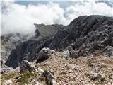 Grintovec čez Dolge steneGreben Dolgih sten z vrha Grintovca, pot  direktno po grebenu pa je precej bolj zahtevna