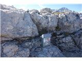 Vrbanove špicein mala špica 2288 m
