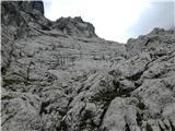 Triglav - Slovenska smer