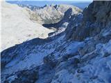 KanjavecPod vrhom Kanjavca