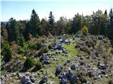 Menina planinavrh Vivodnika je zelo kamnit in razdrapan