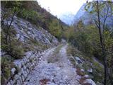 Prečenje Trentski Pelc - Srebrnjak... sprva malo bolj kamnita cesta