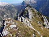 Prečenje Trentski Pelc - Srebrnjakpogled iz grebena pod Pelcem proti Plešivcu