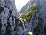 Prečenje Trentski Pelc - Srebrnjakta polička je skoraj 1m široka, oprimki v skali pa so tudi Ok