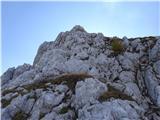 Prečenje Trentski Pelc - Srebrnjakizgled terena in pristopa na vzhodni predvrh Srebrnjaka