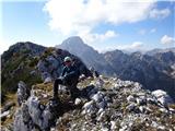 Prečenje Trentski Pelc - Srebrnjakvršnji greben Srebrnjaka je sorazmerno dolg