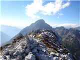 Prečenje Trentski Pelc - Srebrnjakzahodni vrh Srebrnjaka
