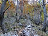 Koča pod slapom Rinka - dom_na_okreslju