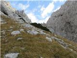 Turska gora čez Kotliški graben in ŽmavčarjiStrmina je precejšnja...
