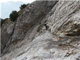 Turska gora čez Kotliški graben in ŽmavčarjiČez gladke plate proti dvema klinoma.