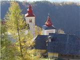 Sv. Primož nad Kamnikommacesni pa tu še niso rumeni
