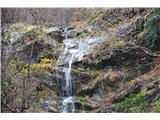 Slovenski slapovi vodotokov Tu se voda zliva celo na potko in navzgor je  vidno polno majhnih skočnikov-manjših slapičev.