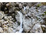 Slovenski slapovi vodotokov Od povsod vre ta voda.Tudi pri turistični kmetiji Plesnik se vidi en mogočen slap, vendar nismo šli bližje.
