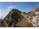Alta via CAI Gemona (greben Lanež - Veliki Karman)Tudi pobočja pod Siroche Gjaline so strma. Pot iz naše smeri ta vrh obide po levi strani