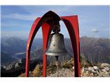 Alta via CAI Gemona (greben Lanež - Veliki Karman)Zvonček želja. Zaželeli smo si, da bi sonce tokrat zašlo uro kasneje :)