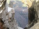 Prisankovo okno8.11. ob 11.20 , na cesto med 16 in 17 serpentino iz Kr. gore proti Vršiču