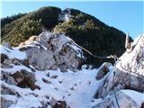 Amarianaod škrbine naprej med ruševjem je nekaj pomrznjenega snega