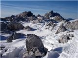 Cel greben večinoma pod snegom