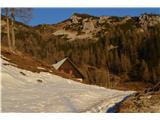 Debela peč, Brda, Lipanski vrh, MrežcePred planini Lipanco.