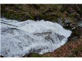 Slovenski slapovi vodotokov Od spodaj ga ni moč slikati .Le od strani in od zgoraj.