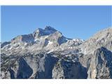 Debela peč, Brda, Lipanski vrh, MrežcePogled z vrha.